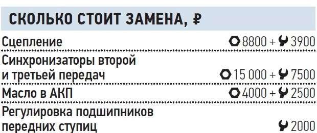 АКП_1