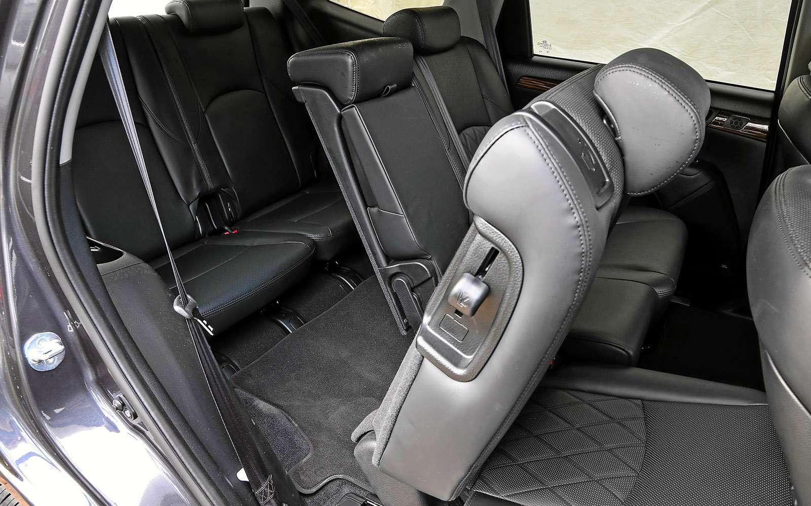 Mitsubishi Pajero Sport иKia Mohave— сравнительный тест настоящих внедорожников— фото 769893