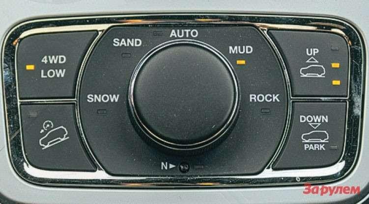 Система «селек-террейн» (Selec-Terrain) позволяет выбрать режим движения: «снег», «песок», «грязь» или «камни».