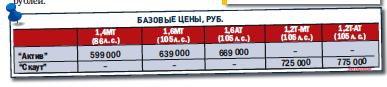 Базовые цены