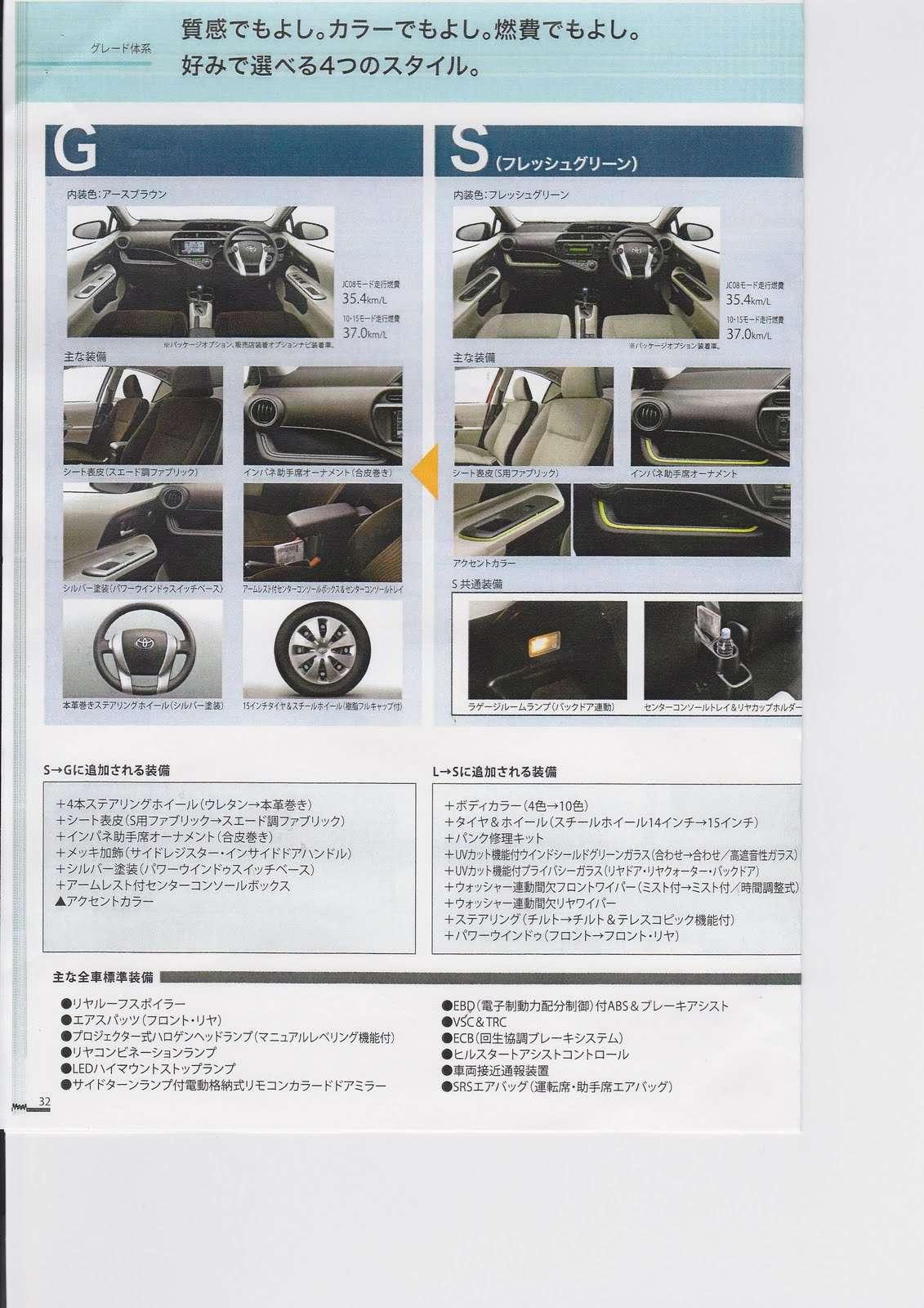 Toyota-Prius-C-Csp-R-20