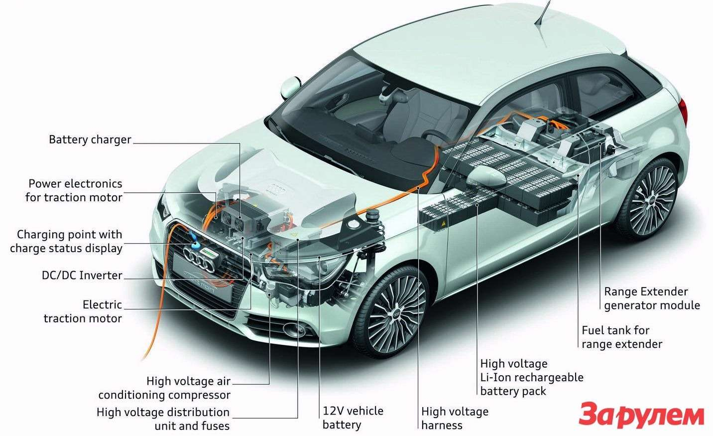 Audi-A1-e-tron5