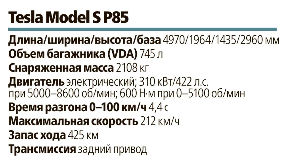 Такси-тест Tesla Model SP85: деньги изрозетки— фото 598056