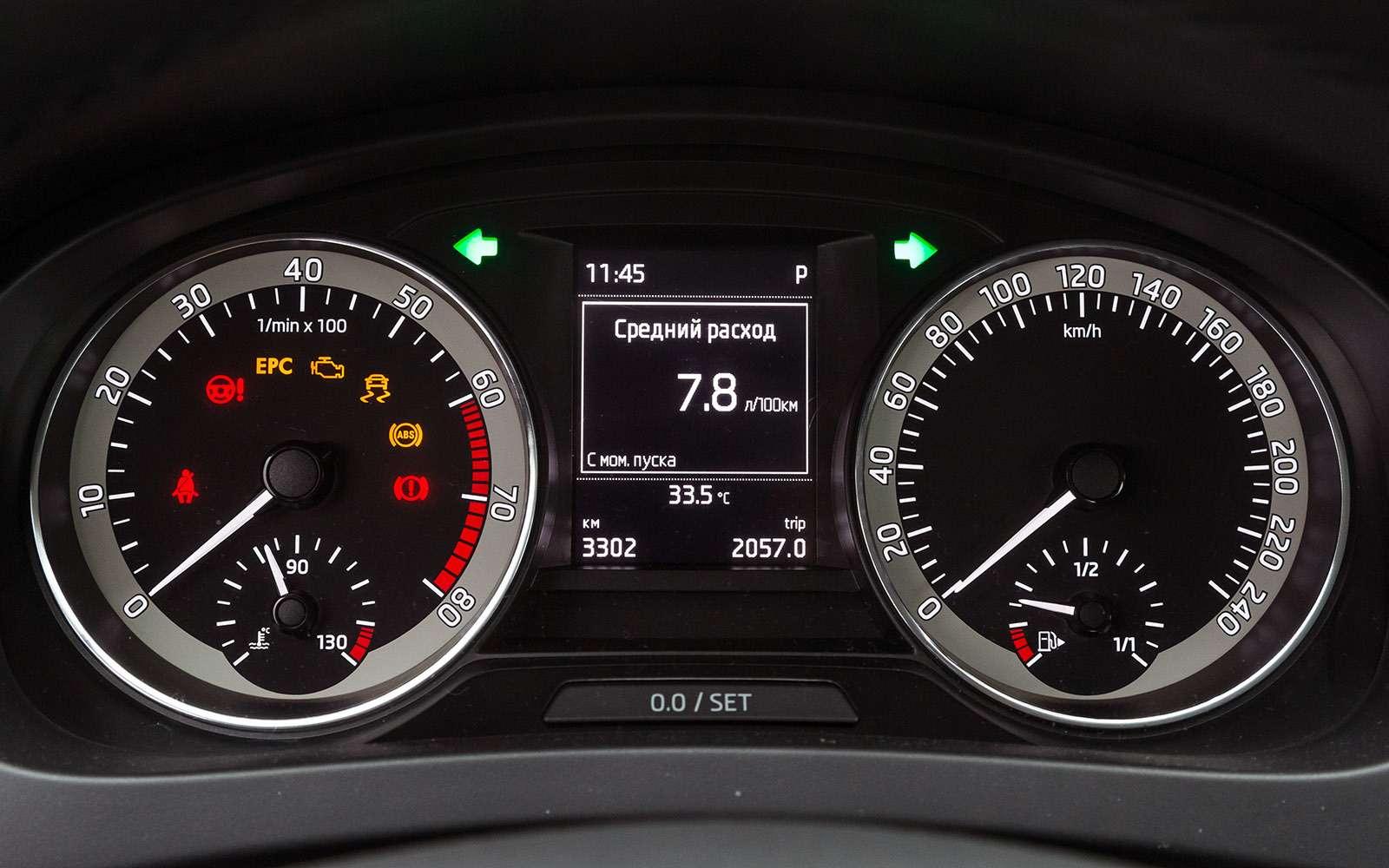 Средний расход топлива Skoda Rapid