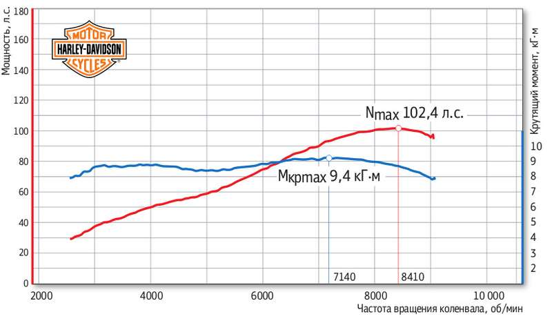 025_moto_0512_024_graph-HD_no_copyright