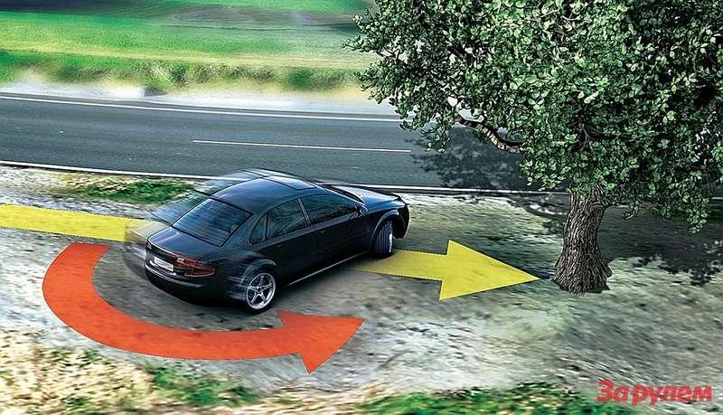 Последнее поколение систем стабилизации действует всложной ситуации быстрее иточнее даже опытного водителя. Играя тормозами итягой, электроника быстро исправит ошибку, допущенную человеком, ивернет автомобиль нанужную траекторию.