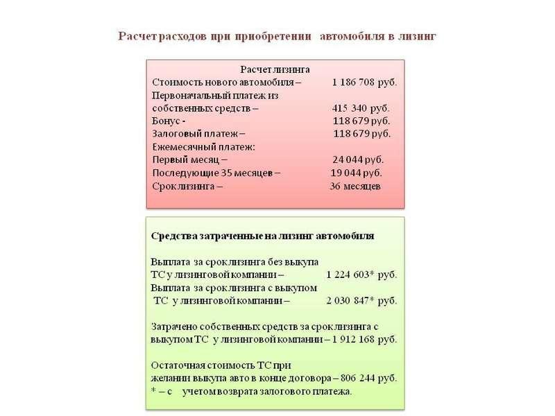 Расчет стоимости автомобиля попрограмме  льготного кредитования_2