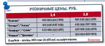 «Хёндай-Солярис», от443000 руб., КАР от4,21 руб./км