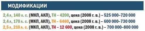 «ВОЛЬВО-S60/V70/XC70»
