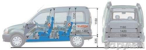 ТЕСТ Renault Kangoo, Renault Megane Break, Renault Scenic. ХОРОШЕЙ МАШИНЫ ДОЛЖНО БЫТЬ МНОГО!— фото 22635