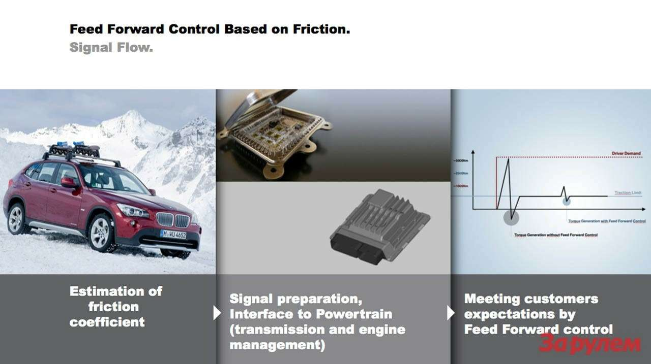 02-bmw-adaptive-transmission-slides
