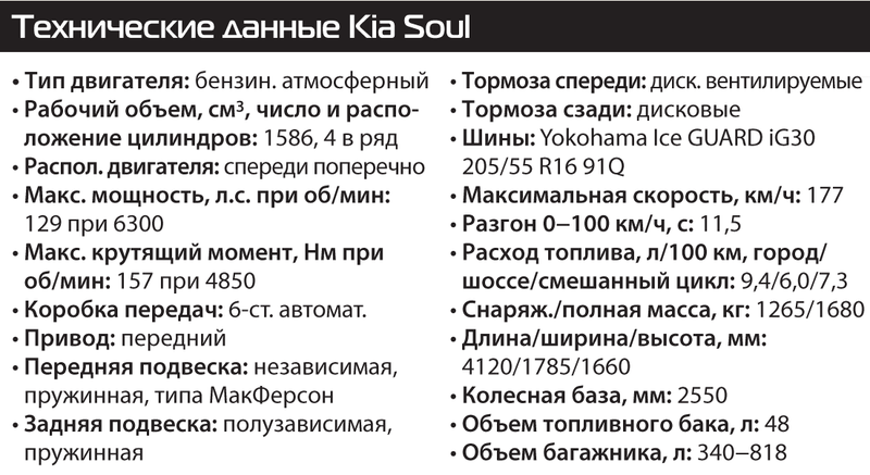 KiaSoul
