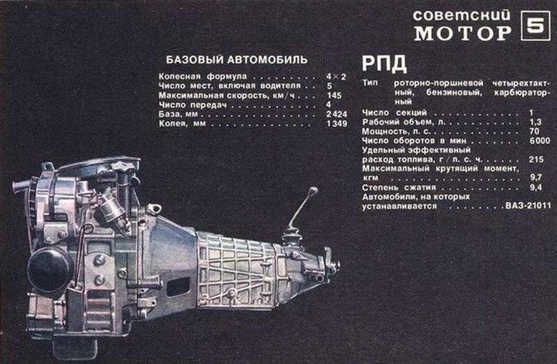 Моторы длямашин-догонялок КГБ: ихделали наВАЗе!
