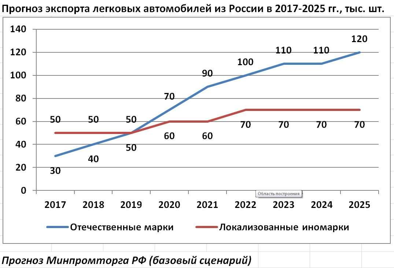 Россия снижает проценты поавтокредитам! Нотолько дляиностранцев иневРоссии— фото 796995