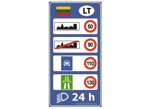 Lietuva_speed_limit