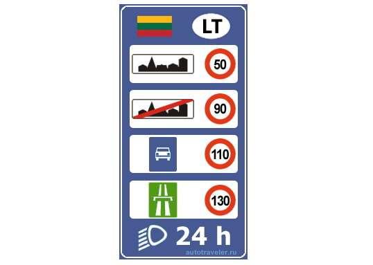 Lietuva_speed_limit