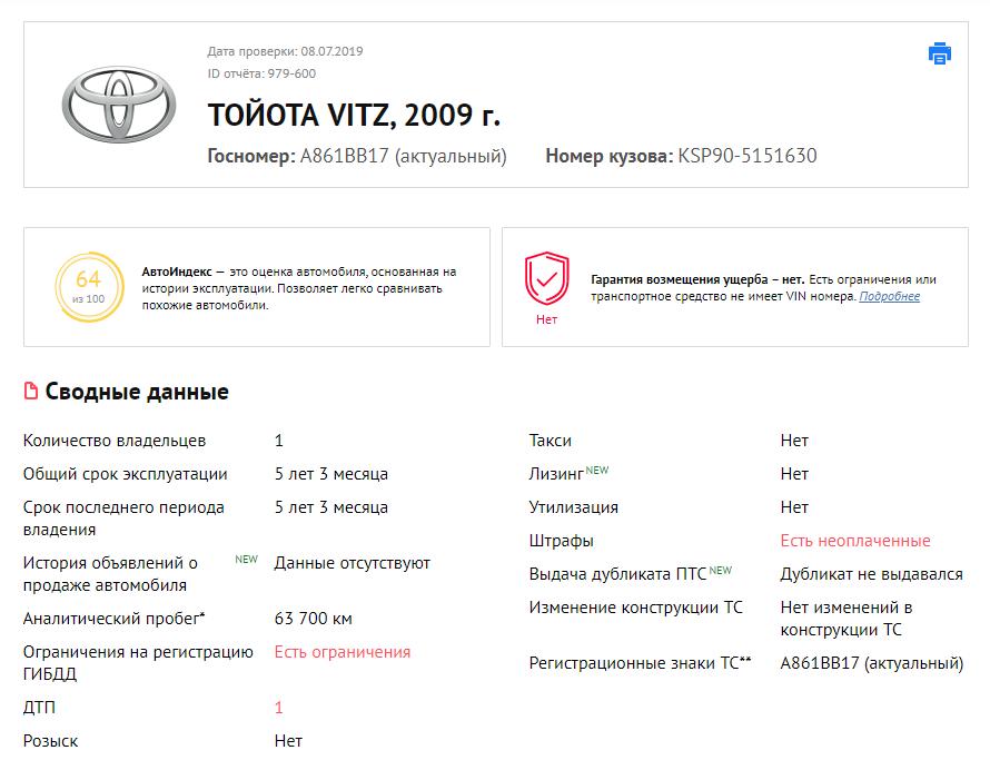 10минусов подержанной Toyota Vitz IIпоколения— фото 989796