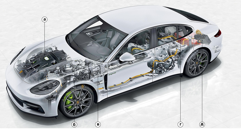 Porsche Panamera 4E-Hybrid: ошпаренный троллейбус— фото 771383