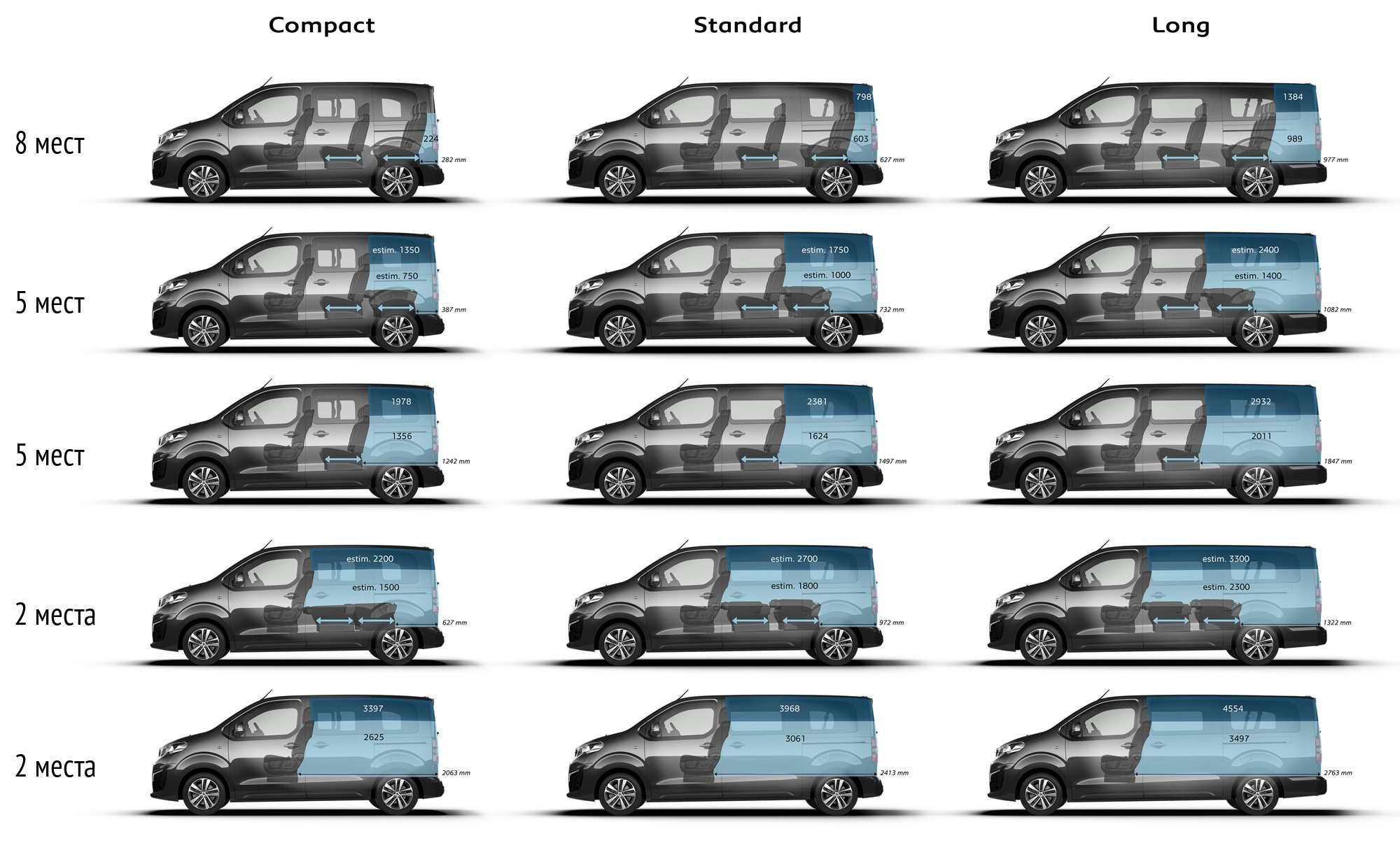 Peugeot Traveller VIP Business: сообразим насемерых?— фото 905234