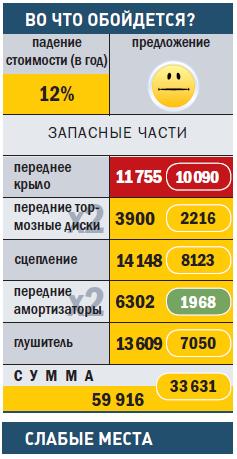 """НИССАН-ПАСФАЙНДЕР"""