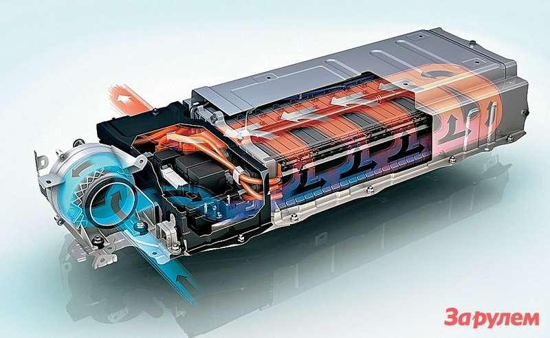 Литий-ионные батареи при интенсивной работе здорово нагреваются. Поэтому обязательно предусмотрим систему охлаждения, отводящую лишнее тепло отисточника питания. Оно, кстати, пригодится дляобогрева салона.
