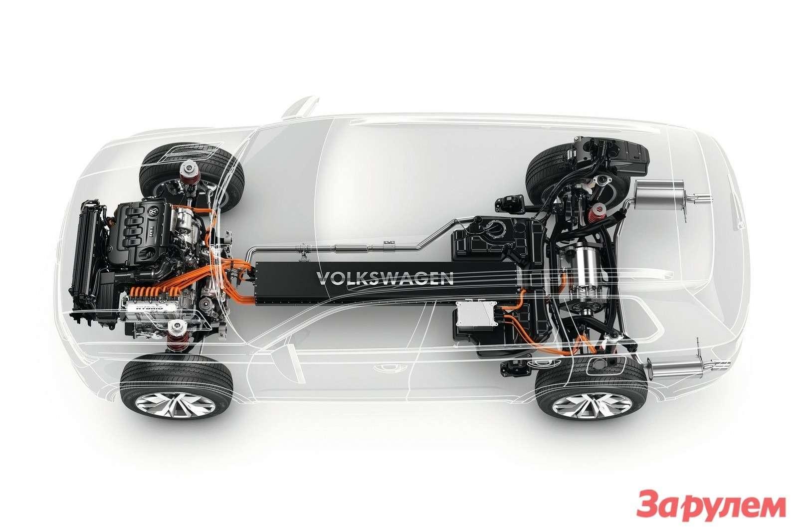 Volkswagen CrossBlue Concept technical image 1