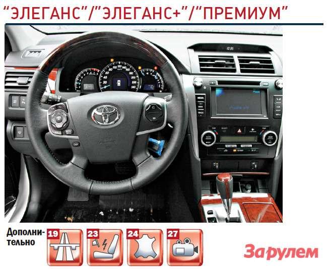 «Тойота-Кэмри», комплектация «Элеганс»/«Элеганс+»/«Премиум»