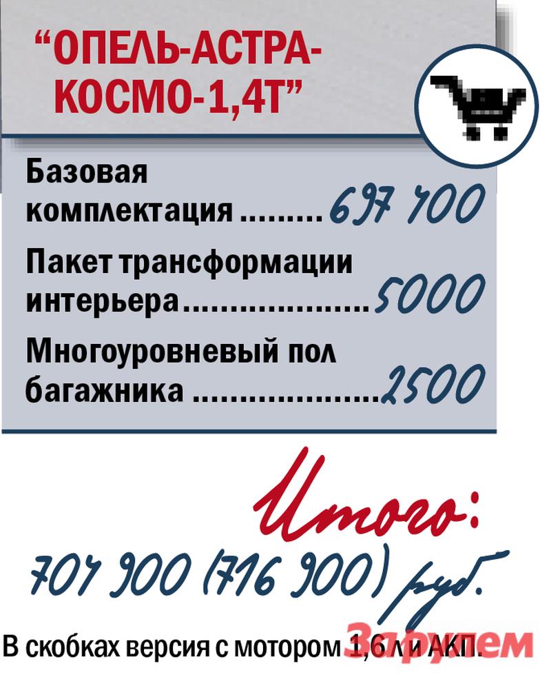 """Опель-Астра-Космо-1,4Т"""