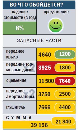 """""""ОПЕЛЬ-АСТРА"""""""