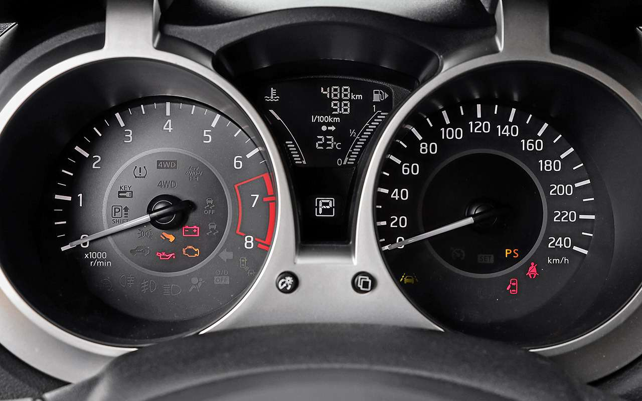 Toyota C-HR против других японских кроссоверов— большой тест-драйв— фото 902406