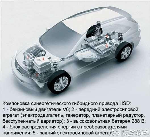 Lexus RX400h. Электросила— фото 57043