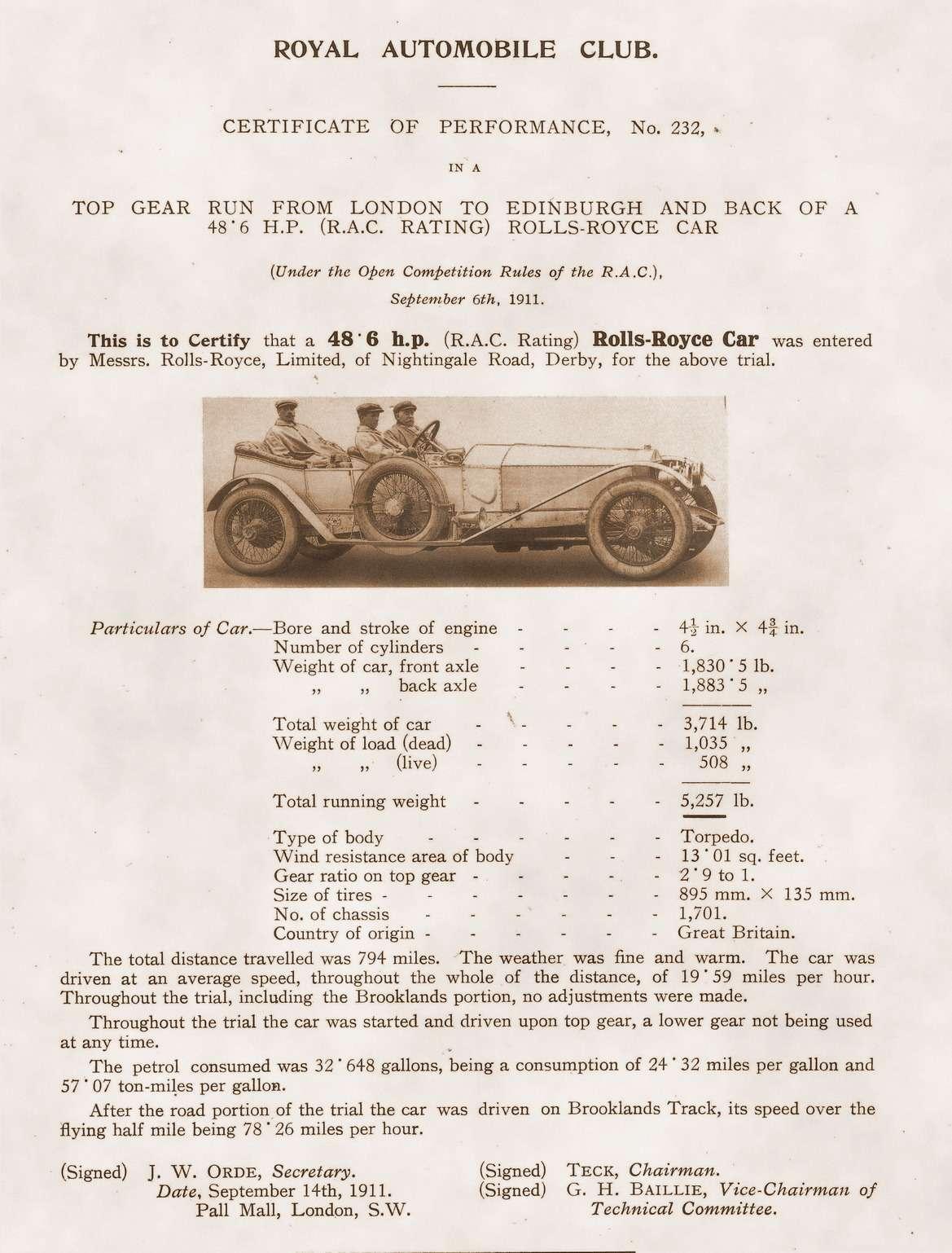 Официальный бюллетень Королевского автоклуба, извещающий одостижениях The Slugger— «ройса» попрозвищу «Лентяй»