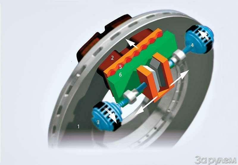 Колесо будущего Электротранспорт