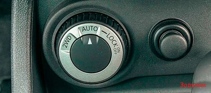 Renault Duster: цена привилегии— фото 258530