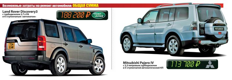Mitsubishi Pajero иLand Rover Discovery