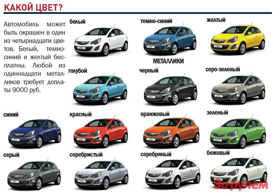 Цвета автомобилей ваз на примере фотографий машин