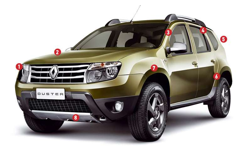 Renault Duster— все неисправности