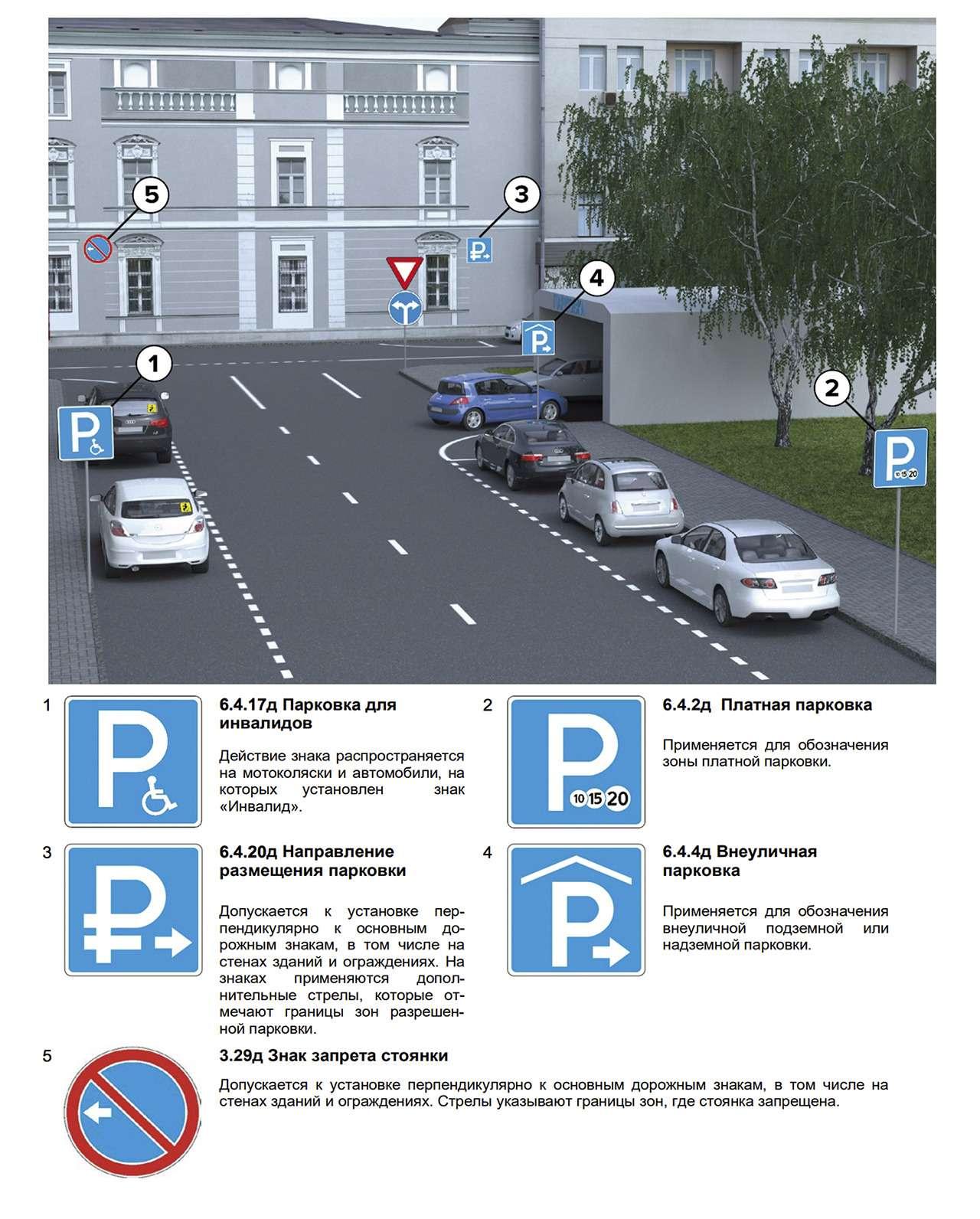 Десятки новых дорожных знаков: запомните ихвсе— фото 826310