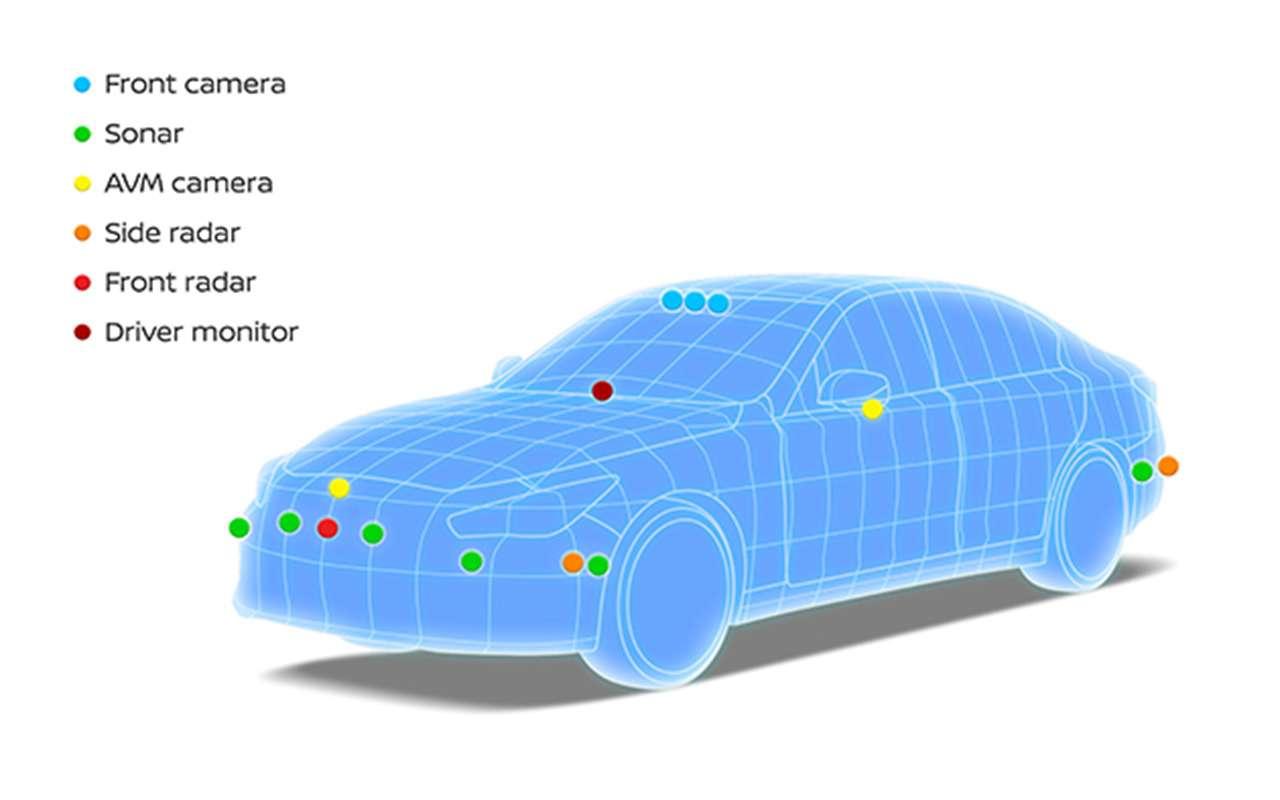 Новый автопилот Nissan: руки убери, нонадорогу смотри!