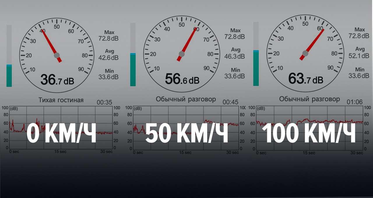 Skoda Kodiaq насемейном тест-драйве: 12вопросов (иответов)— фото 1233721