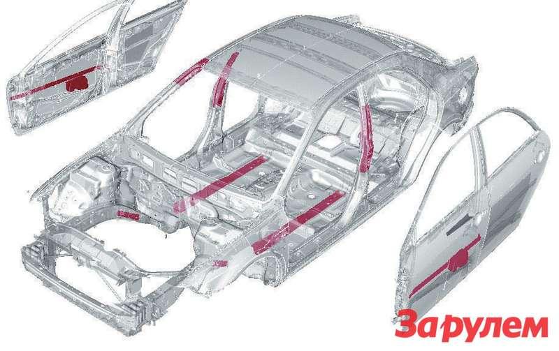 Mazda6, кузов