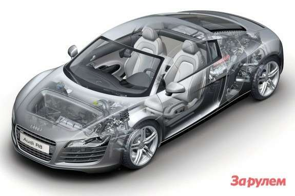Audi R8body structure 3