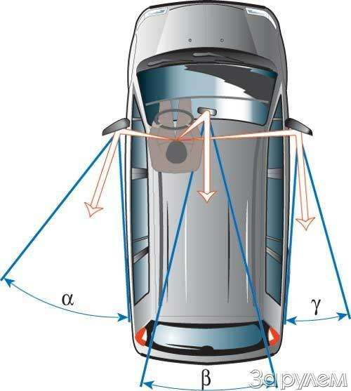 Тест Citroen Xsara Picasso, Mitsubishi Space Star, Mazda Premacy, Renault Scenic. Семейный квартет.— фото 20444