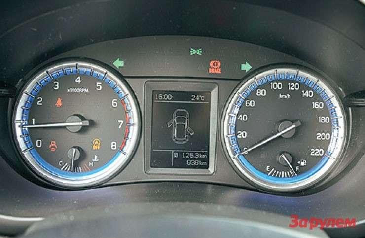 Приборы Suzuki New SX4