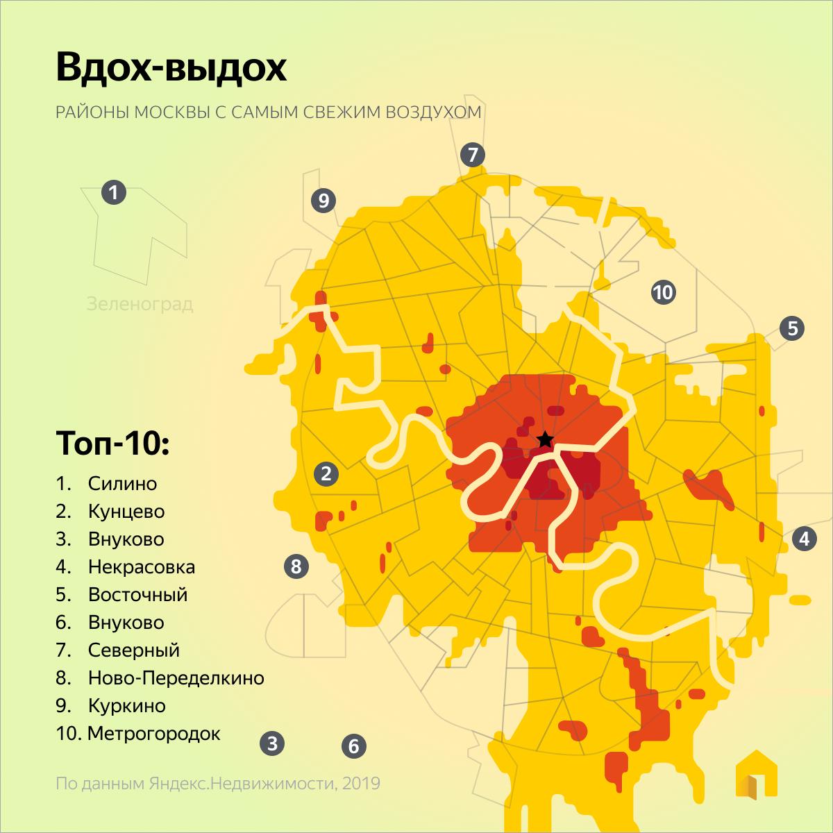 Яндекс рассказал осамых загазованных районах Москвы иПитера. Исамых чистых— фото 959606