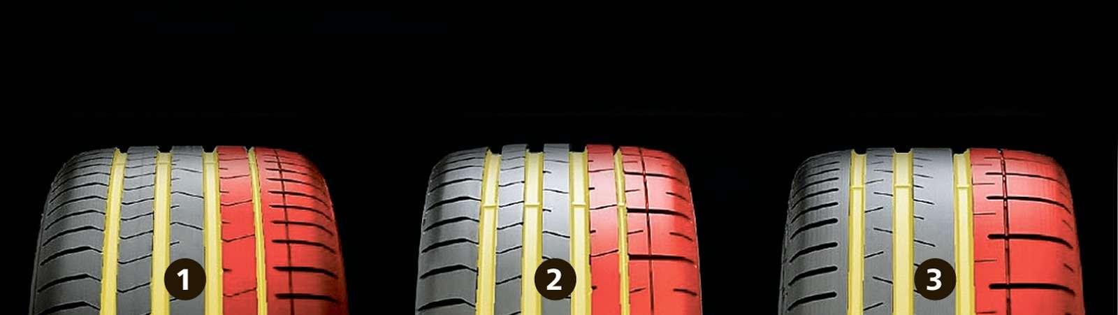 Быстрые шины Pirelli PZero: итальянский менталитет— фото 598381
