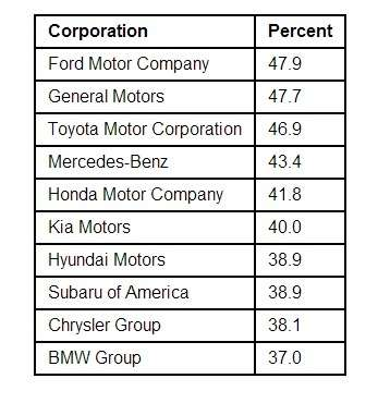 nocopyright corporateloyalty