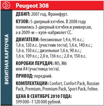 Peugeot 308: Визитная карточка