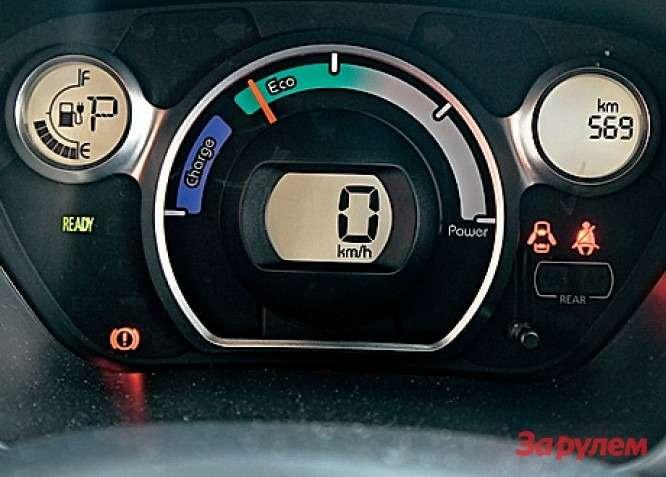 Панель приборов проста ипонятна. Вот только главное здесь нескорость идаже не индикатор режима движения, алевый кружок суказанием заряда батареи.