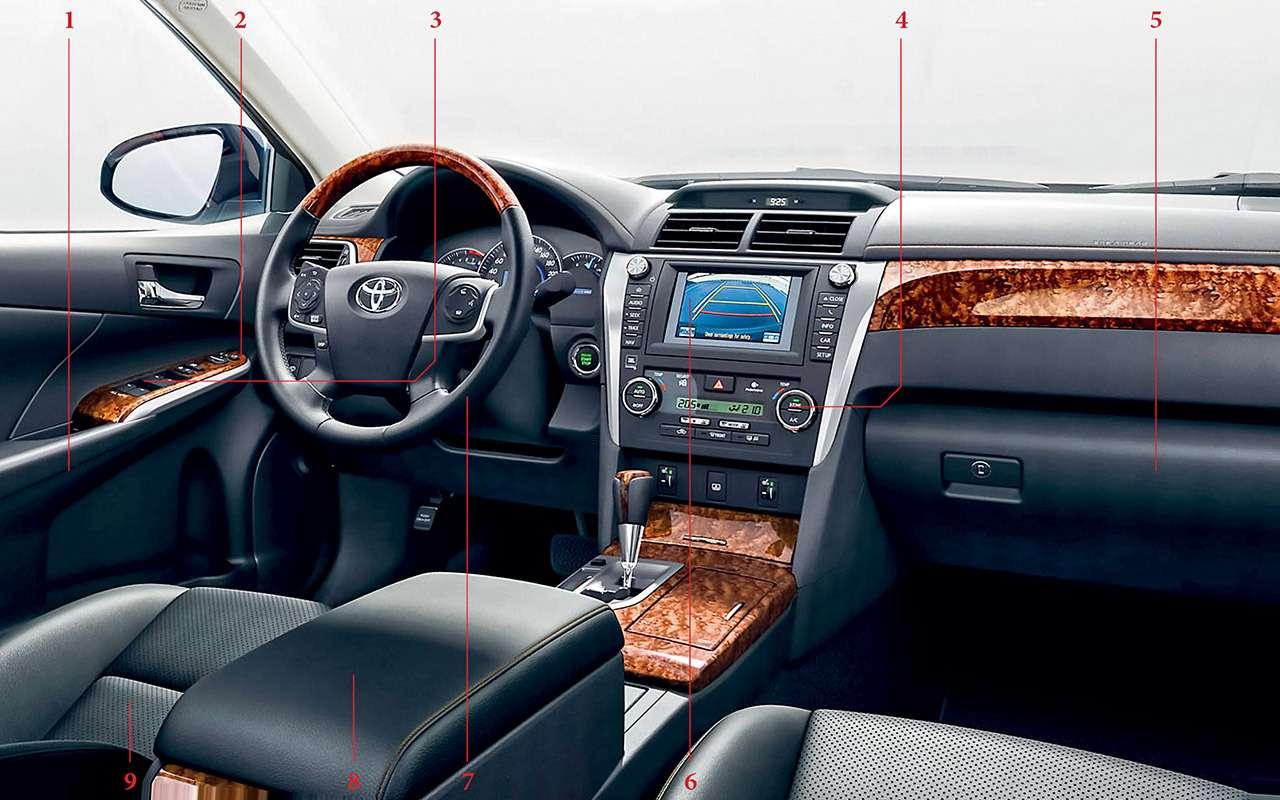 Toyota Camry навторичке: все еенеисправности— фото 989618